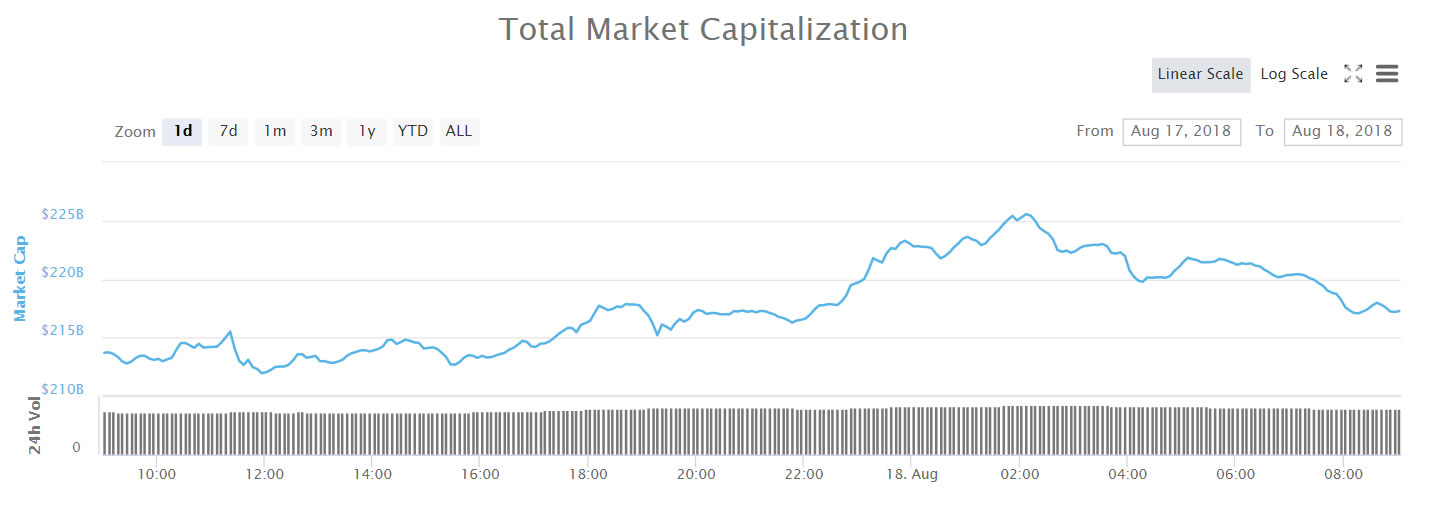 marketcap18aug