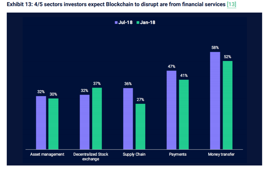 For respondents, price volatility and security remain the main concerns.
