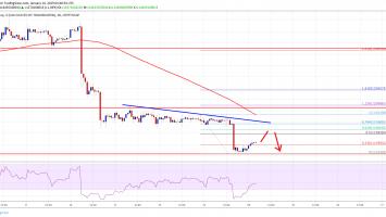 Crypto Market Update: Bitcoin Cash, Tron (TRX), ADA, IOTA Price Analysis 4
