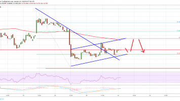 Ripple Price Analysis: XRP's Recovery Could Face Major Hurdles 2