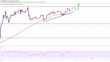 Crypto Market Flirts Key Resistance: Bitcoin Cash, EOS, BNB, Tron Analysis 2