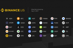 PSA: Only 48 Hours Remain for US Crypto Investors to Trade on Binance 4