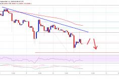 Bitcoin Price (BTC) Remains In Steady Corrective Decrease 5