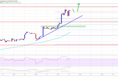 Ethereum (ETH) & Ripple (XRP) Surge Sparks Fresh Rally In Altcoins 3