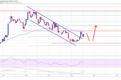 Ethereum Price (ETH) Struggling Near 100 SMA While Bitcoin Consolidating 4
