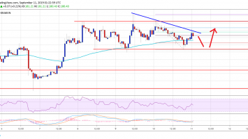 Ethereum Price (ETH) Could Breakdown In Short Term, Bitcoin Down 3% 4