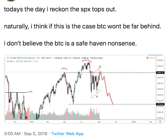 U.S. Stocks Topping Out Now Is Utter 'Nonsense' Says Top Economist 1