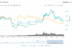 Ethereum: Is the World's Second Most Popular Cryptocurrency Dying a Slow Death? 3