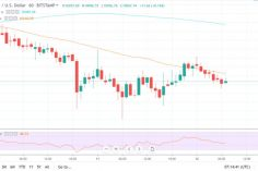 Bitcoin Price Could Hit $8k as Major Outward On Chain Flows Increase 9