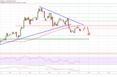 Ripple (XRP) Price Breaks Key Support, More Downsides Possible 13