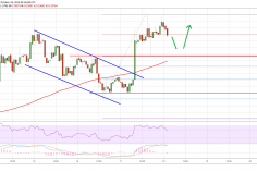 Ripple (XRP) Price Is Following Uptrend: BTC & ETH Continue To Struggle 9
