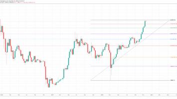 bitcoin fibonacci day 860x421 2
