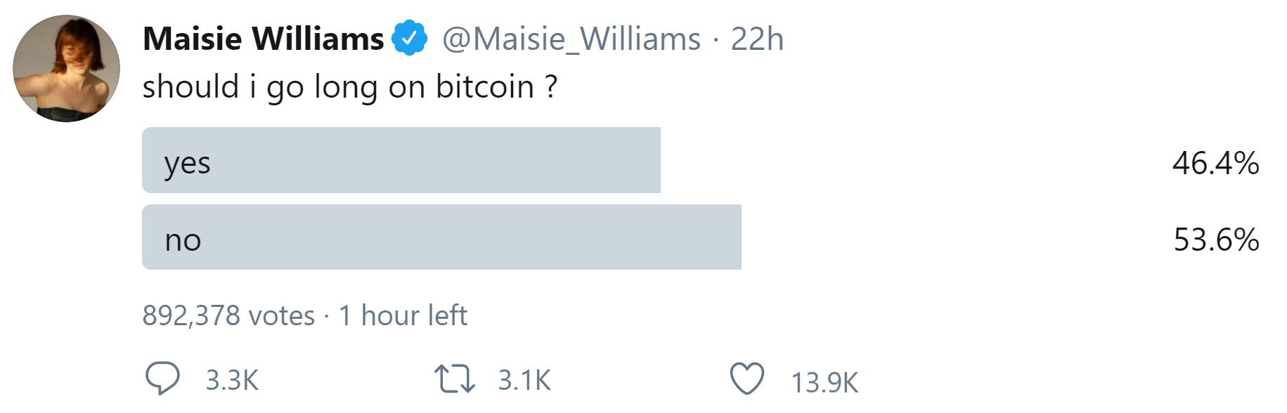 maisie williams bitcoin tweet