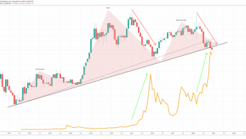DXY Biitcoin head and shoulders dollar skyrocketing 860x421 1