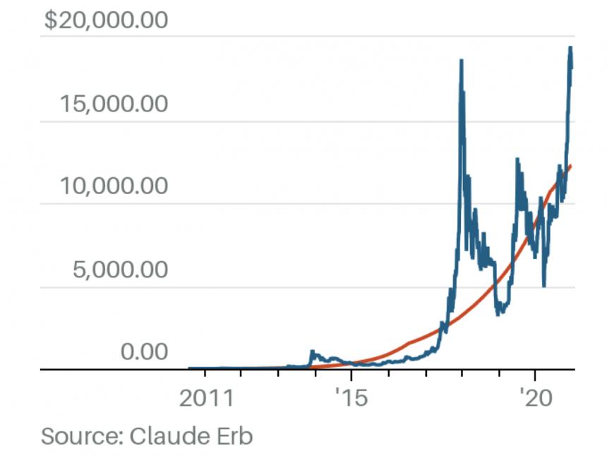 bitcoin claude erb