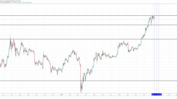 bitcoin 2020 december price action 860x401 1