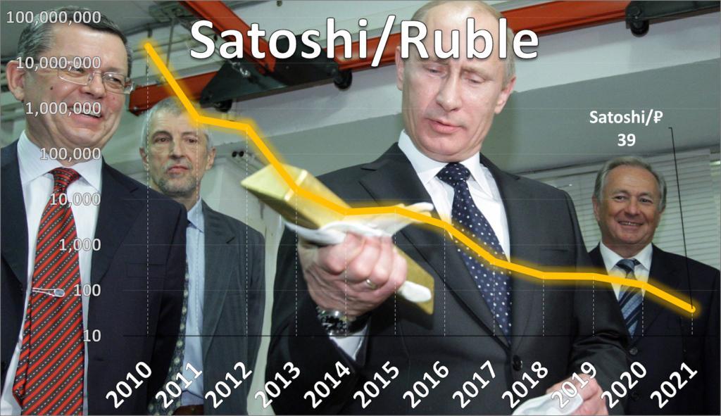 Ruble 1024x591 1