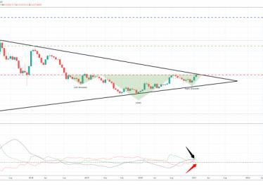 ethreum bitcoin tradingview adx 860x399 1