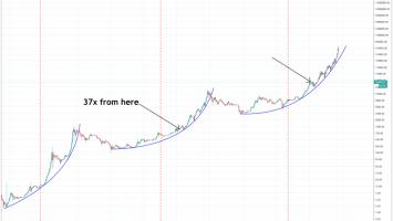 bitcoin sats stats 860x545 1