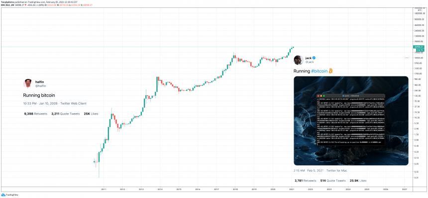 running bitcoin