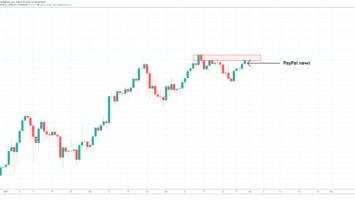 bitcoin btc paypal fiat dollar news 860x418 1