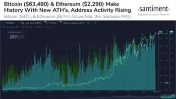 Bitcoin BTC BTCUSD 7 860x489 1