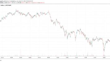Bitcoin BTC BTCUSD Dogecoin DOGE 860x424 1