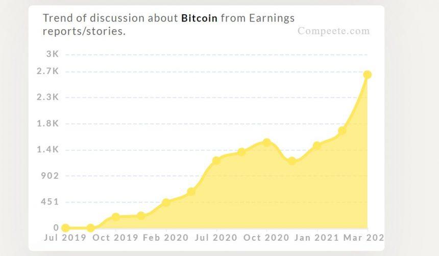 bitcoin company mentions