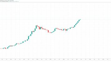 total crypto market cap 2t 860x418 1