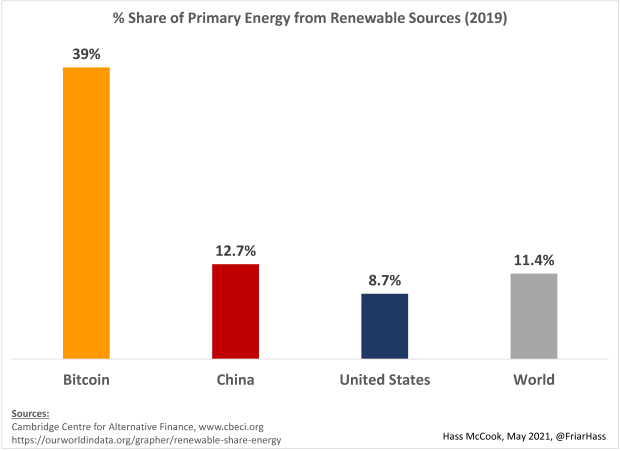02 share of primary energy