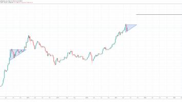 Ethereum ascending triangle 10k 860x418 1