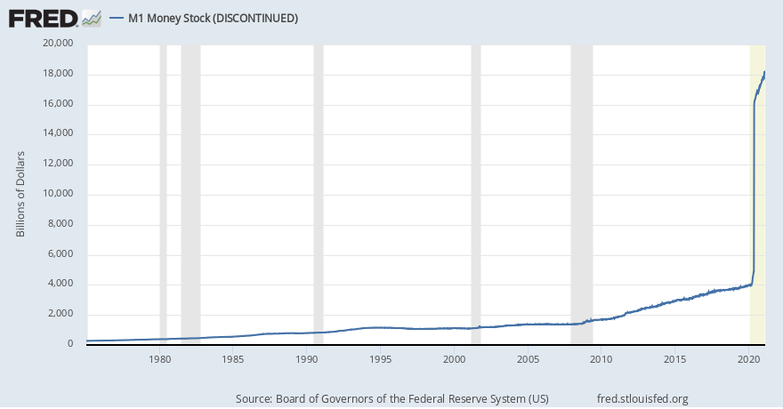 Fed's Daily Tapering Increases by 23%- Tuesday's Reverse Repo Removes $432 Billion from Market