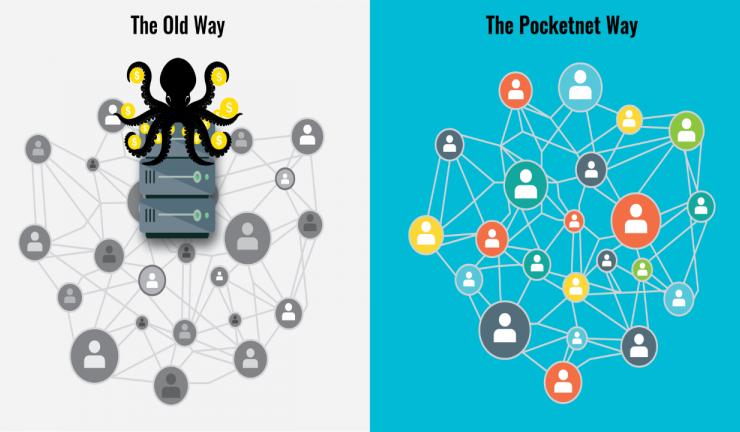 infographic network 768x432 1
